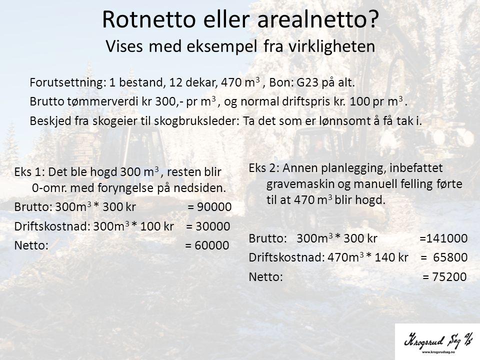 Rotnetto eller arealnetto Vises med eksempel fra virkligheten