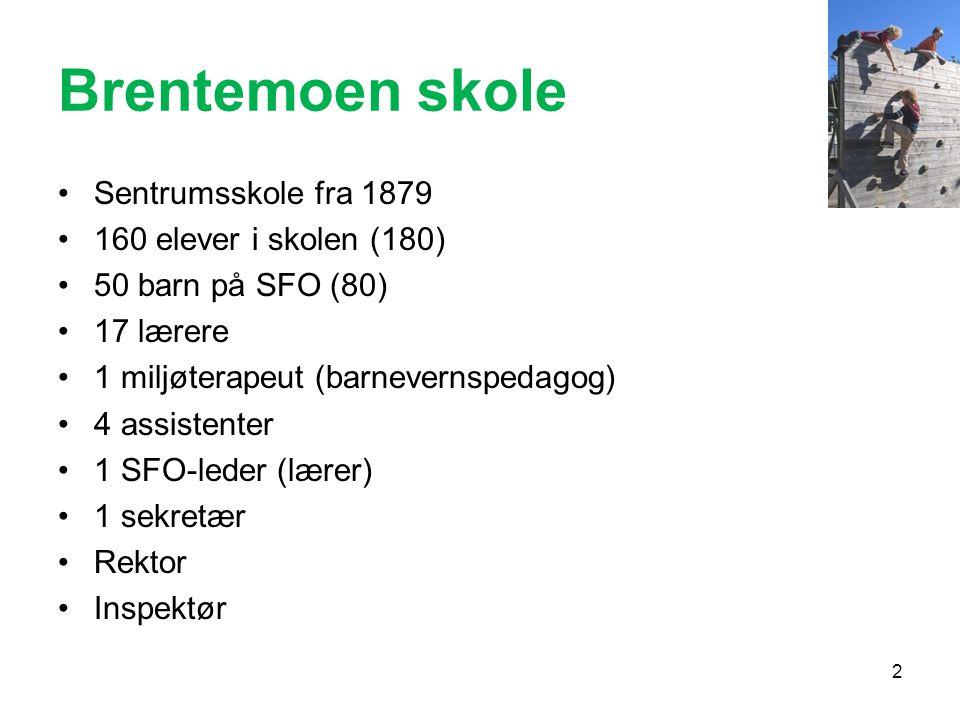 Brentemoen skole Sentrumsskole fra 1879 160 elever i skolen (180)