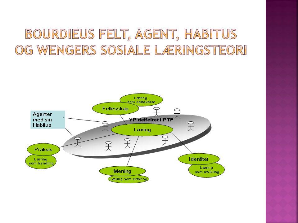 Bourdieus felt, agent, habitus og Wengers sosiale læringsteori