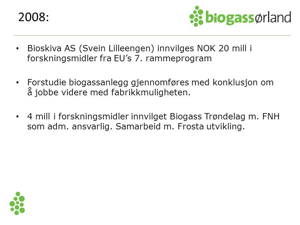 2008: Bioskiva AS (Svein Lilleengen) innvilges NOK 20 mill i forskningsmidler fra EU's 7. rammeprogram.