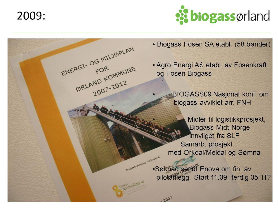 2009: Biogass Fosen SA etabl. (58 bønder)