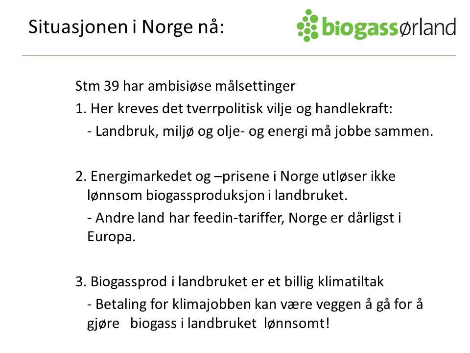 Situasjonen i Norge nå: