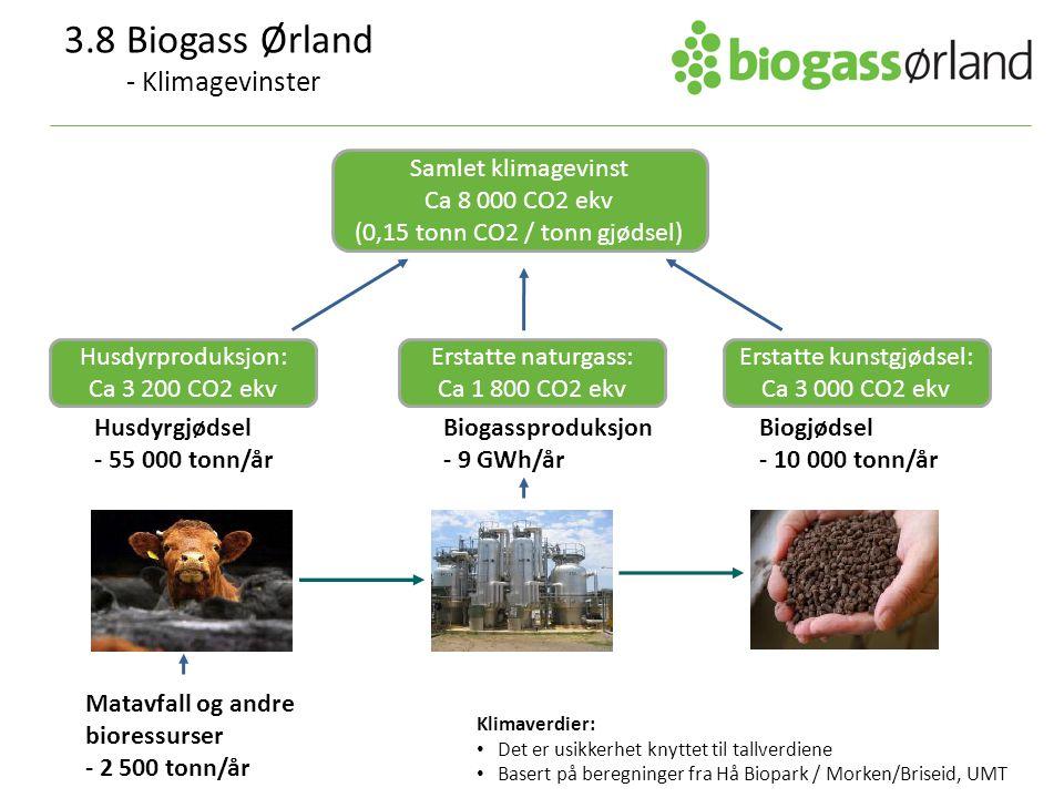 3.8 Biogass Ørland - Klimagevinster