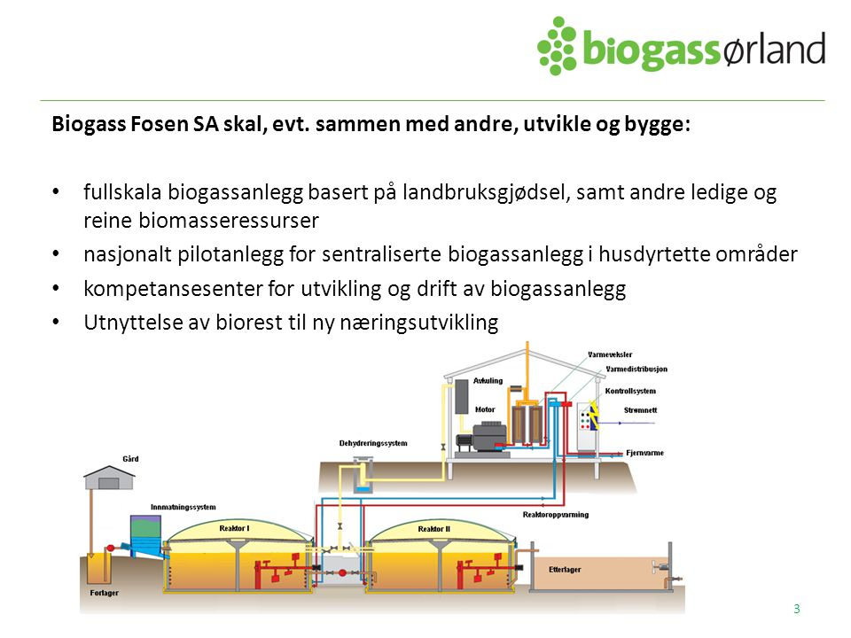 Biogass Fosen SA skal, evt. sammen med andre, utvikle og bygge: