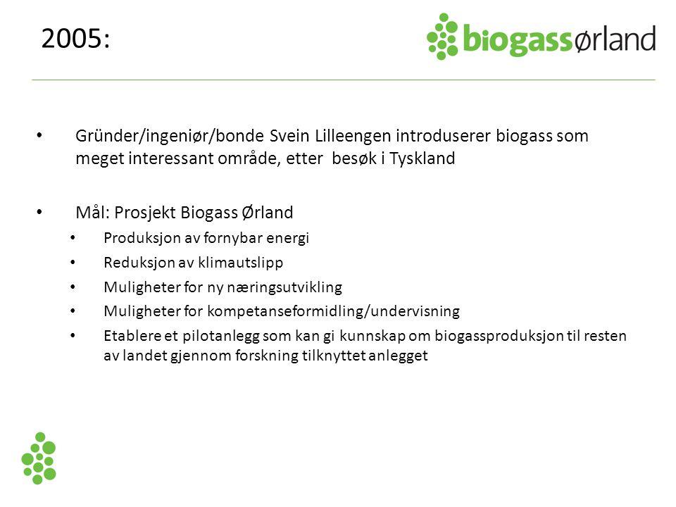 2005: Gründer/ingeniør/bonde Svein Lilleengen introduserer biogass som meget interessant område, etter besøk i Tyskland.