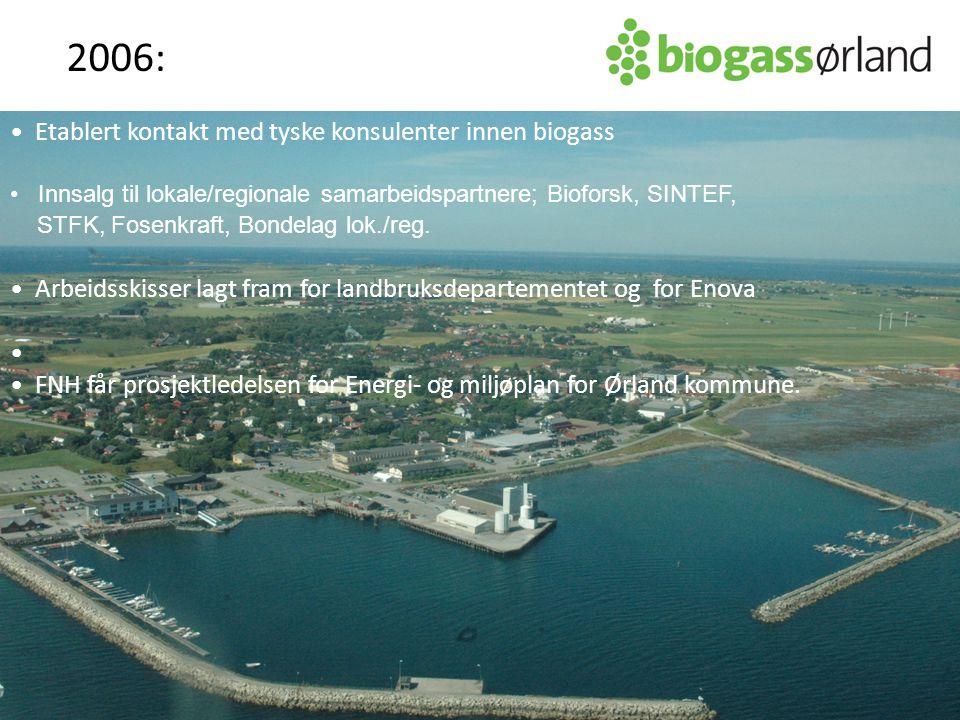 2006: Etablert kontakt med tyske konsulenter innen biogass