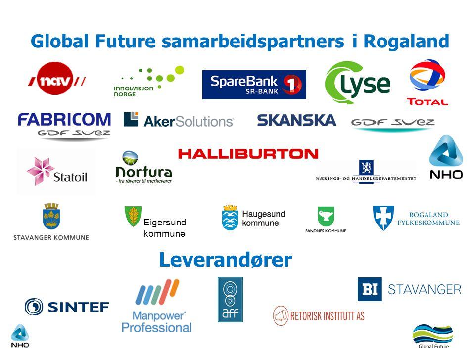 Global Future samarbeidspartners i Rogaland