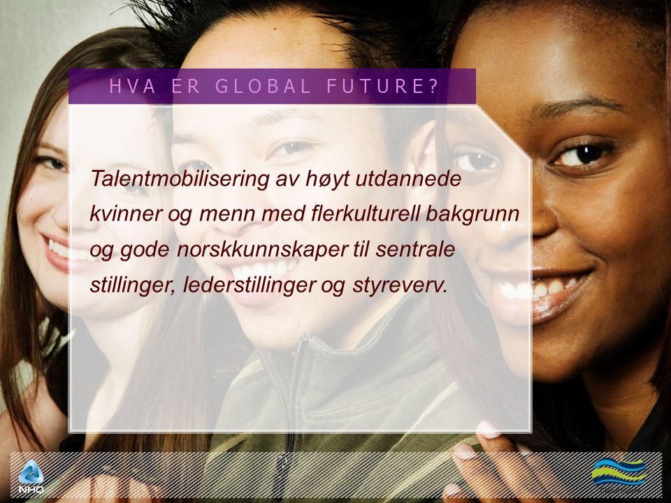 Hva er Global Future
