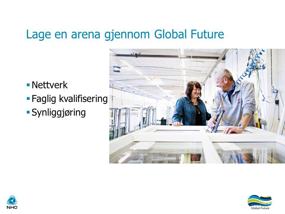 Lage en arena gjennom Global Future