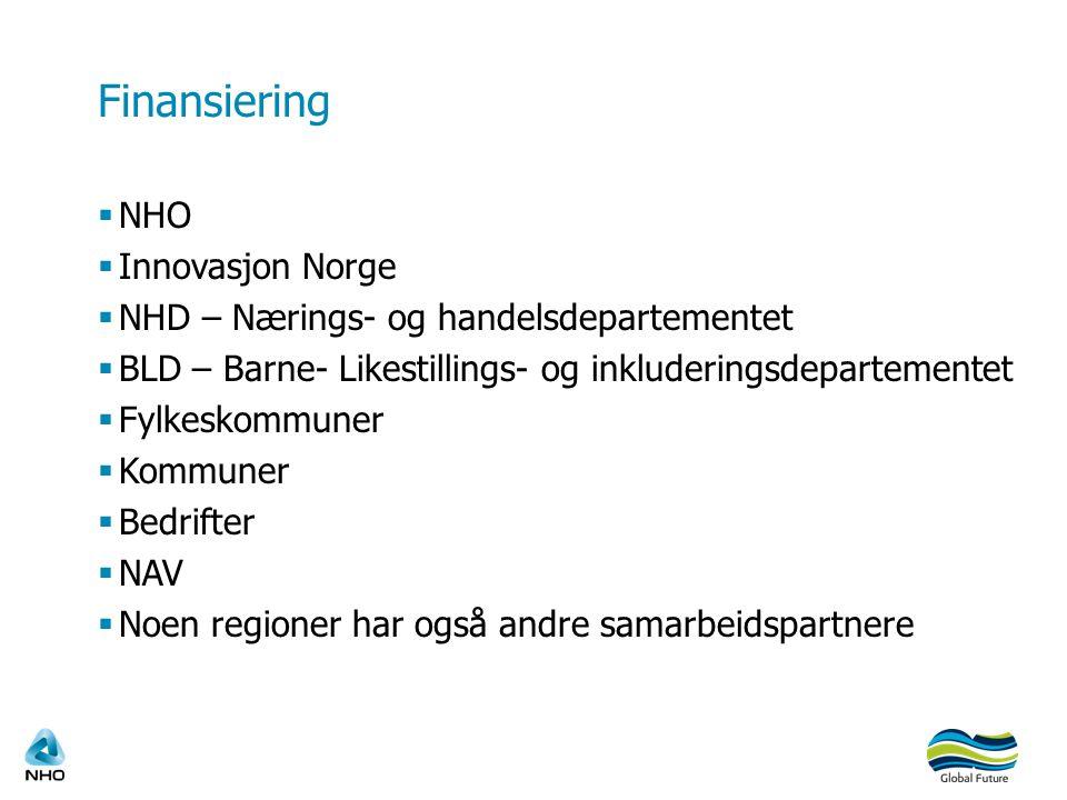 Finansiering NHO Innovasjon Norge