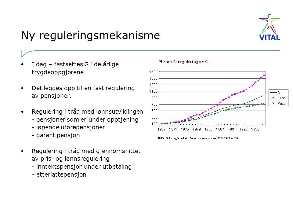 Ny reguleringsmekanisme