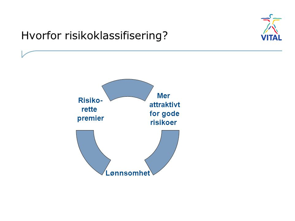 Hvorfor risikoklassifisering