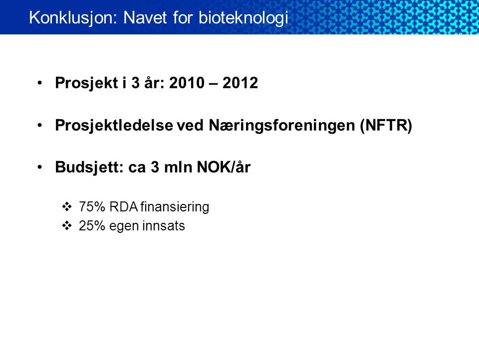 Konklusjon: Navet for bioteknologi