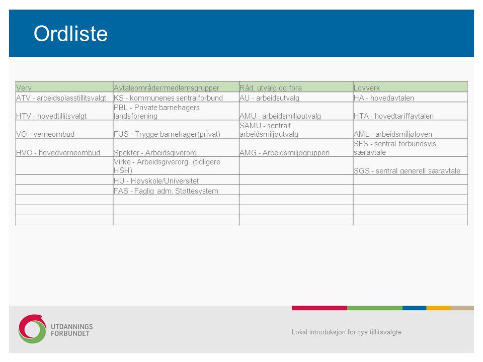 Ordliste Verv Avtaleområder/medlemsgrupper Råd, utvalg og fora Lovverk