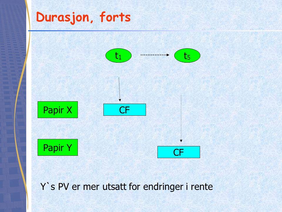 Durasjon, forts t1 t5 Papir X CF Papir Y CF
