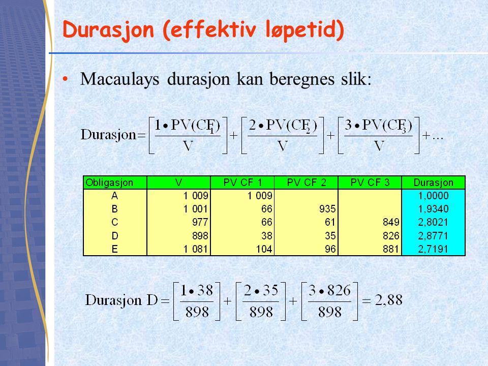 Durasjon (effektiv løpetid)