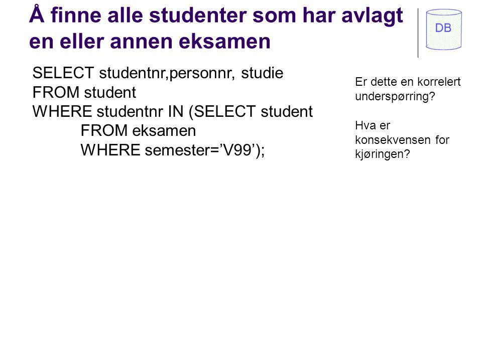 Å finne alle studenter som har avlagt en eller annen eksamen