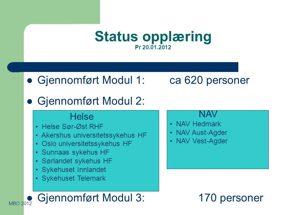 Status opplæring Pr 20.01.2012 Gjennomført Modul 1: ca 620 personer