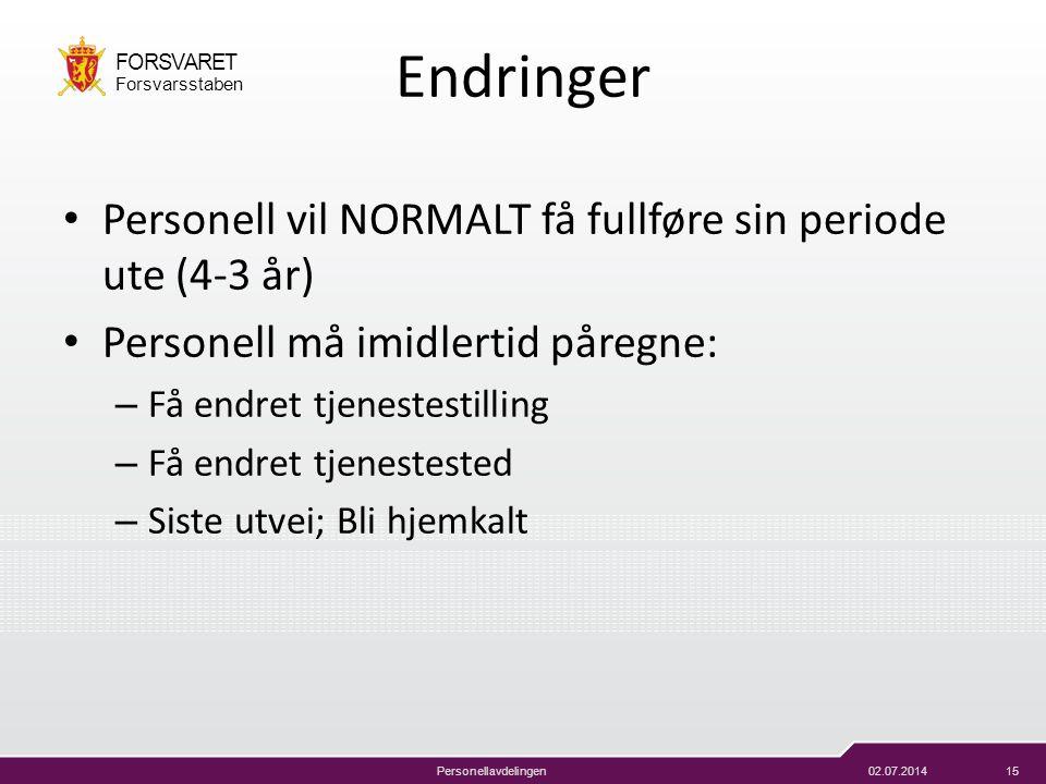 Endringer Personell vil NORMALT få fullføre sin periode ute (4-3 år)
