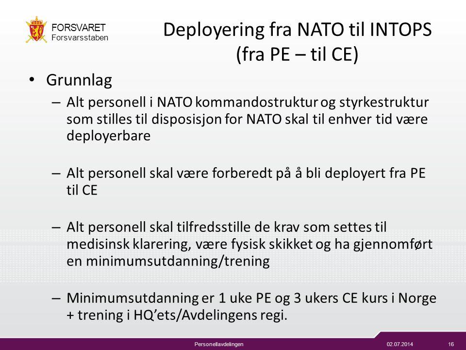 Deployering fra NATO til INTOPS (fra PE – til CE)