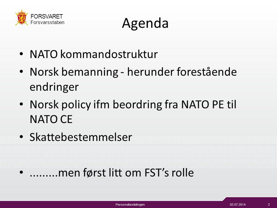 Agenda NATO kommandostruktur