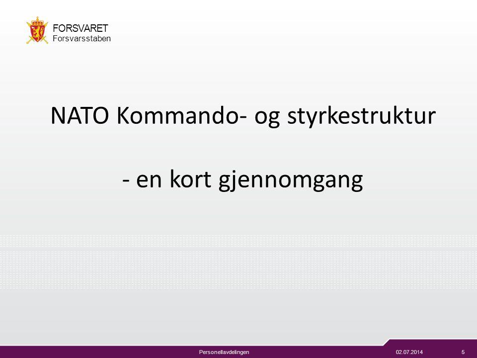 NATO Kommando- og styrkestruktur - en kort gjennomgang