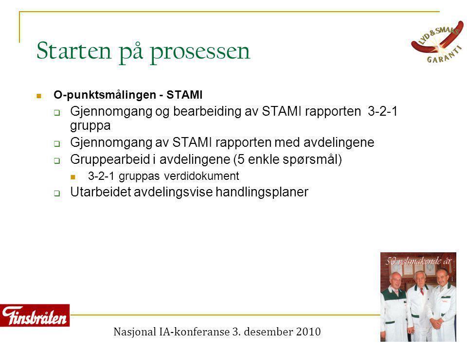 03.04.2017 Starten på prosessen. O-punktsmålingen - STAMI. Gjennomgang og bearbeiding av STAMI rapporten 3-2-1 gruppa.