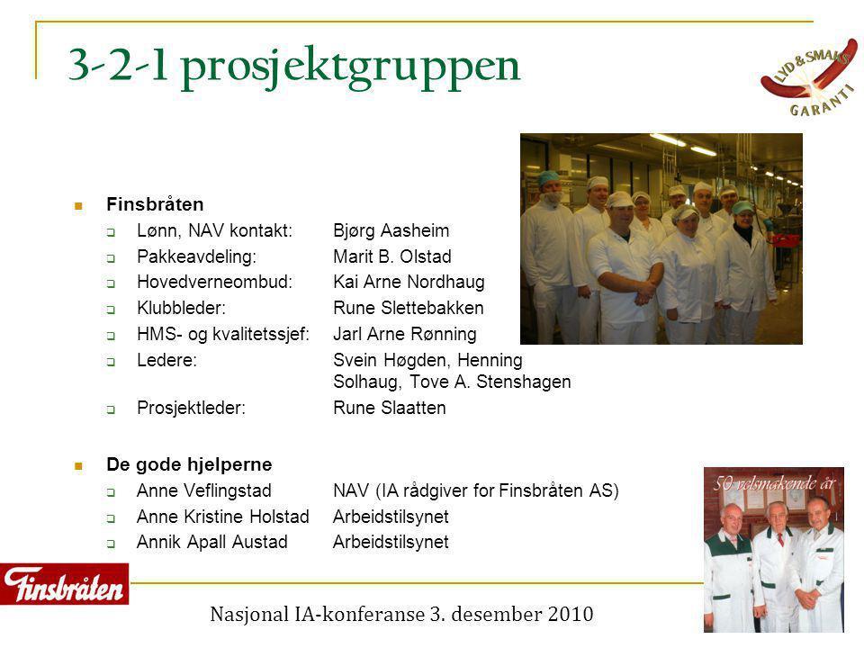 3-2-1 prosjektgruppen Finsbråten De gode hjelperne