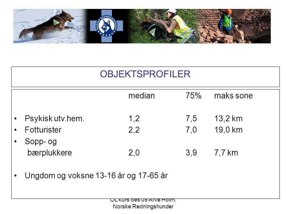 OL kurs des 09 Arve Holm, Norske Redningshunder