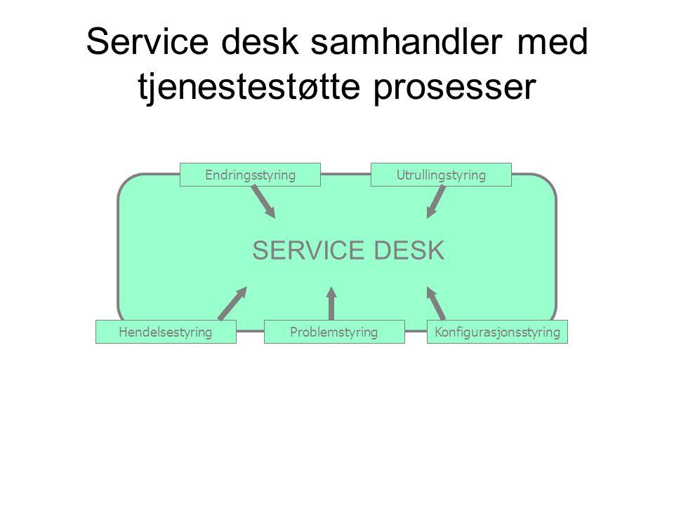 Service desk samhandler med tjenestestøtte prosesser