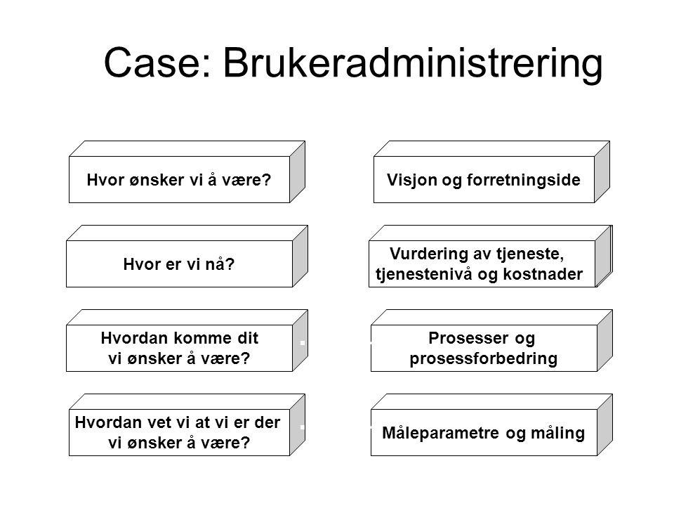 Case: Brukeradministrering