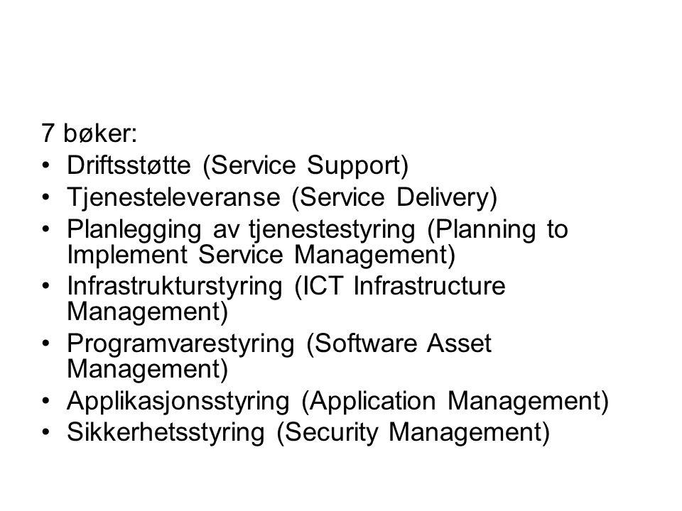 7 bøker: Driftsstøtte (Service Support) Tjenesteleveranse (Service Delivery)