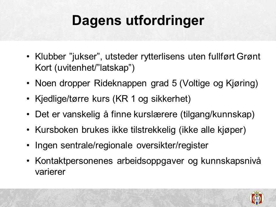 Dagens utfordringer Klubber jukser , utsteder rytterlisens uten fullført Grønt Kort (uvitenhet/ latskap )