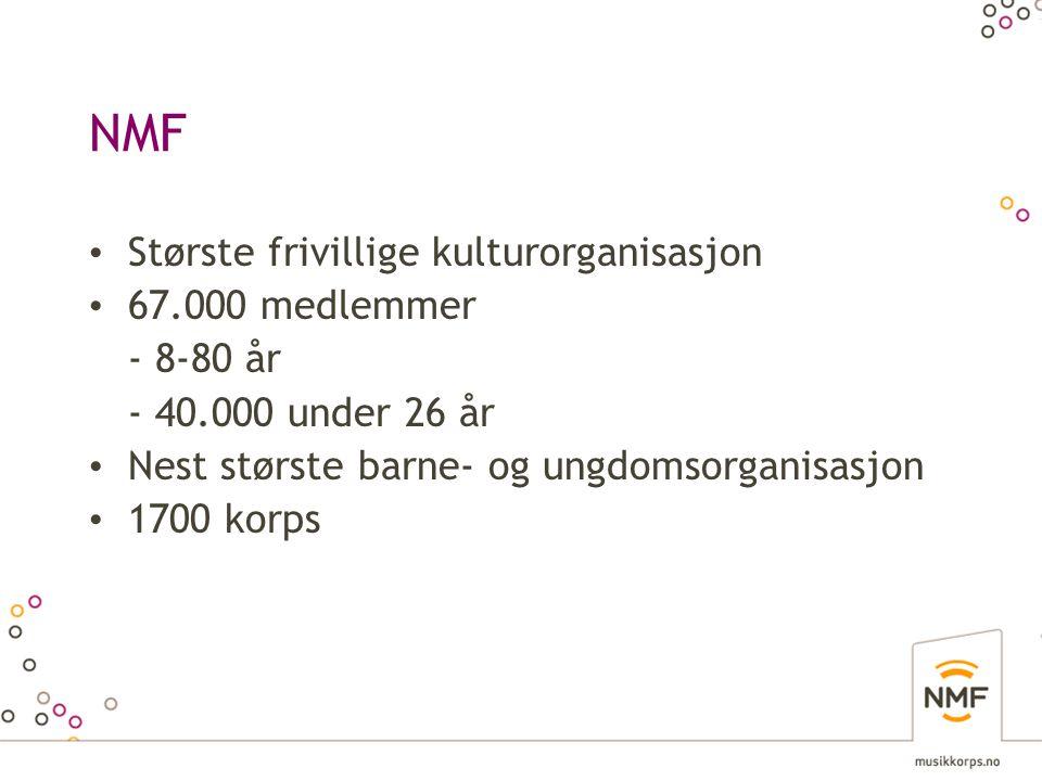 NMF Største frivillige kulturorganisasjon 67.000 medlemmer - 8-80 år