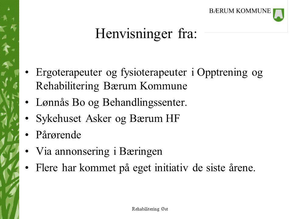 Henvisninger fra: Ergoterapeuter og fysioterapeuter i Opptrening og Rehabilitering Bærum Kommune. Lønnås Bo og Behandlingssenter.