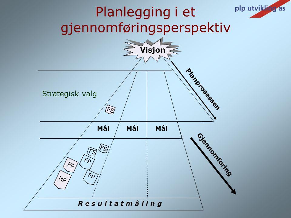 Planlegging i et gjennomføringsperspektiv