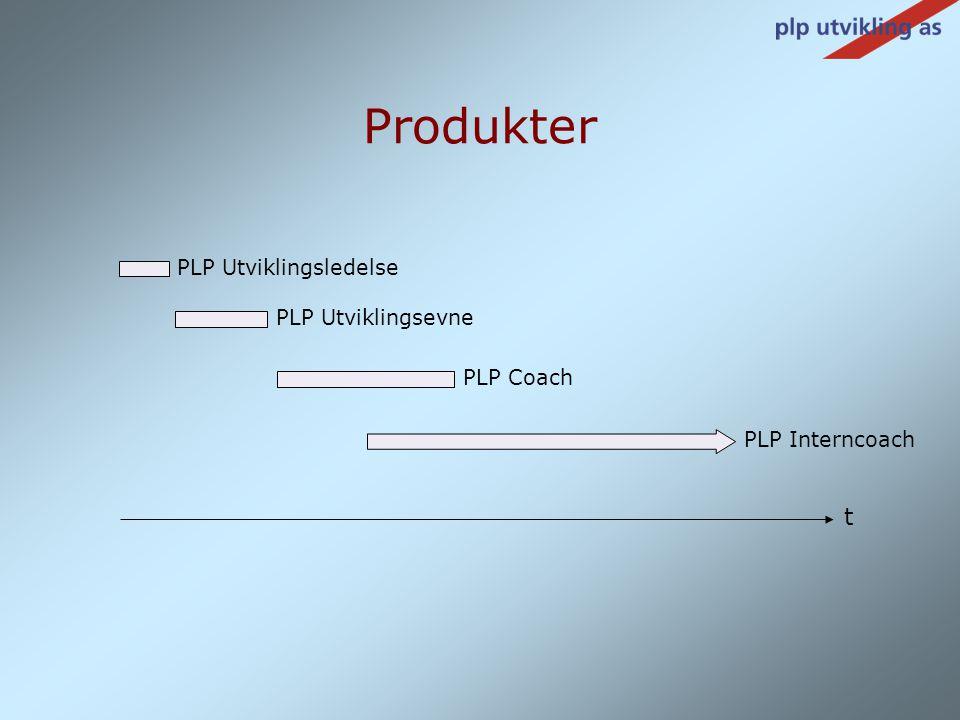Produkter t PLP Utviklingsledelse PLP Utviklingsevne PLP Coach