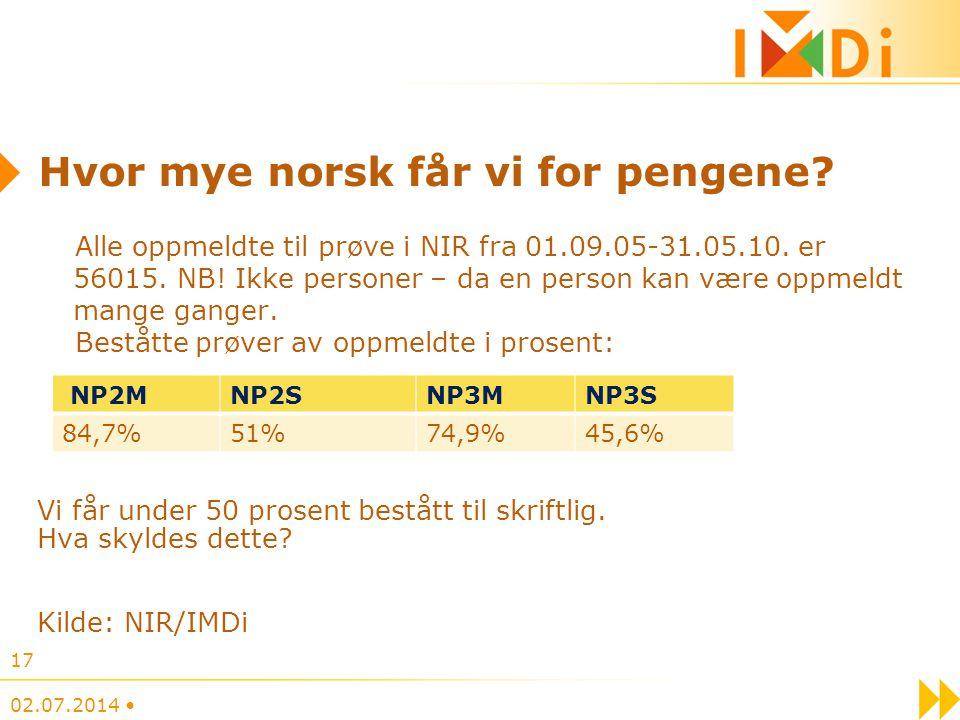 Hvor mye norsk får vi for pengene