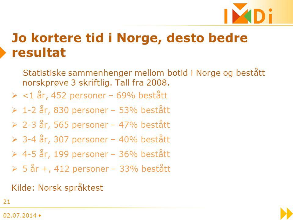 Jo kortere tid i Norge, desto bedre resultat