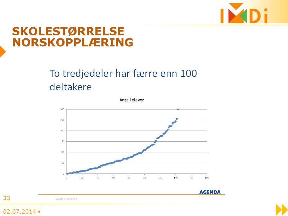 Skolestørrelse norskopplæring