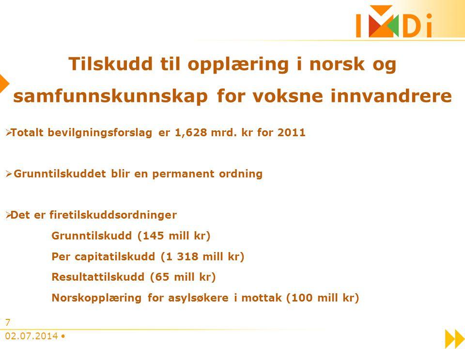 Tilskudd til opplæring i norsk og samfunnskunnskap for voksne innvandrere