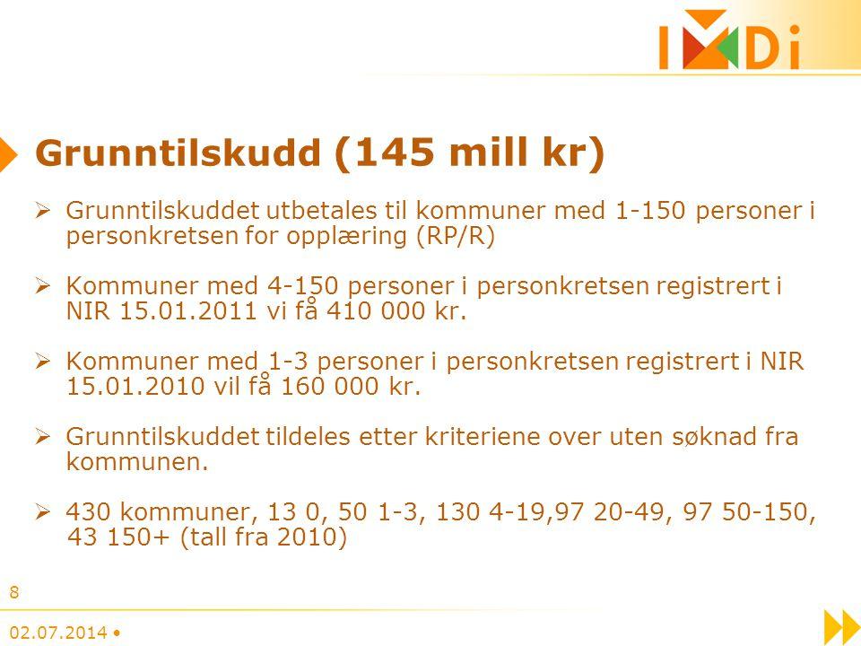 Grunntilskudd (145 mill kr)