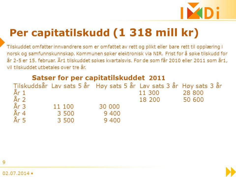 Per capitatilskudd (1 318 mill kr)