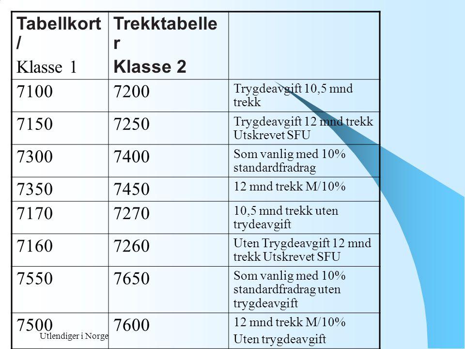 Tabellkort/ Klasse 1 Trekktabeller Klasse 2 7100 7200 7150 7250 7300