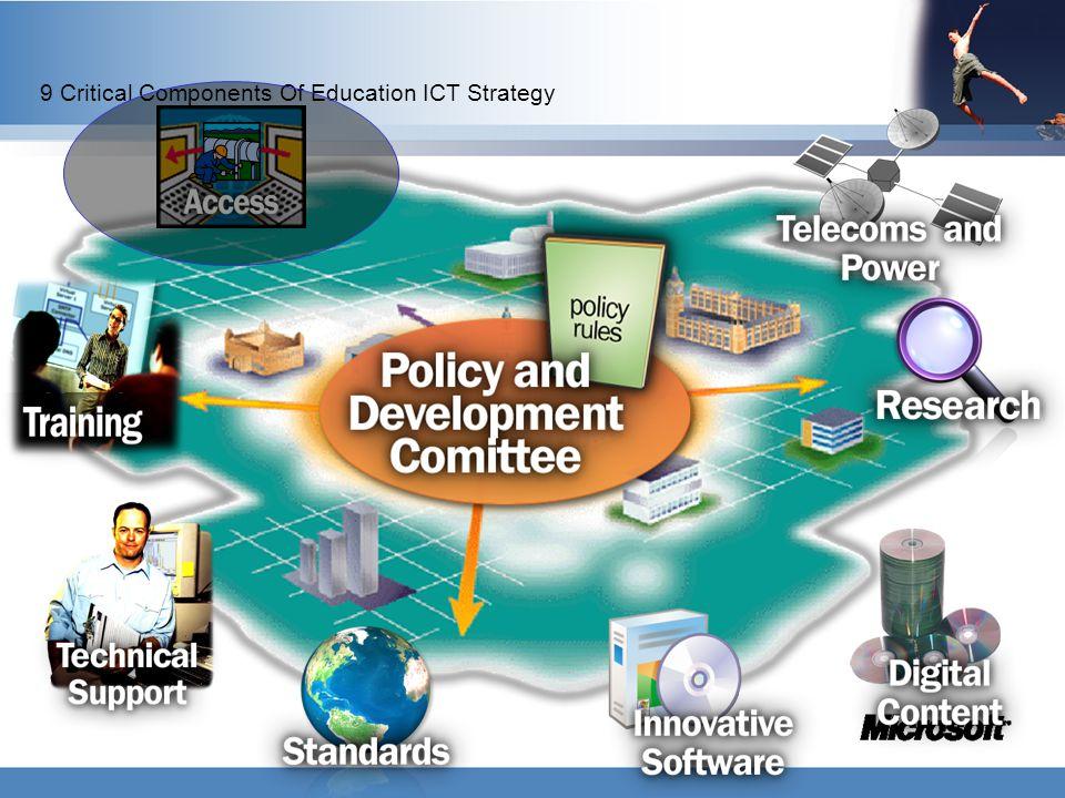 9 Critical Components Of Education ICT Strategy