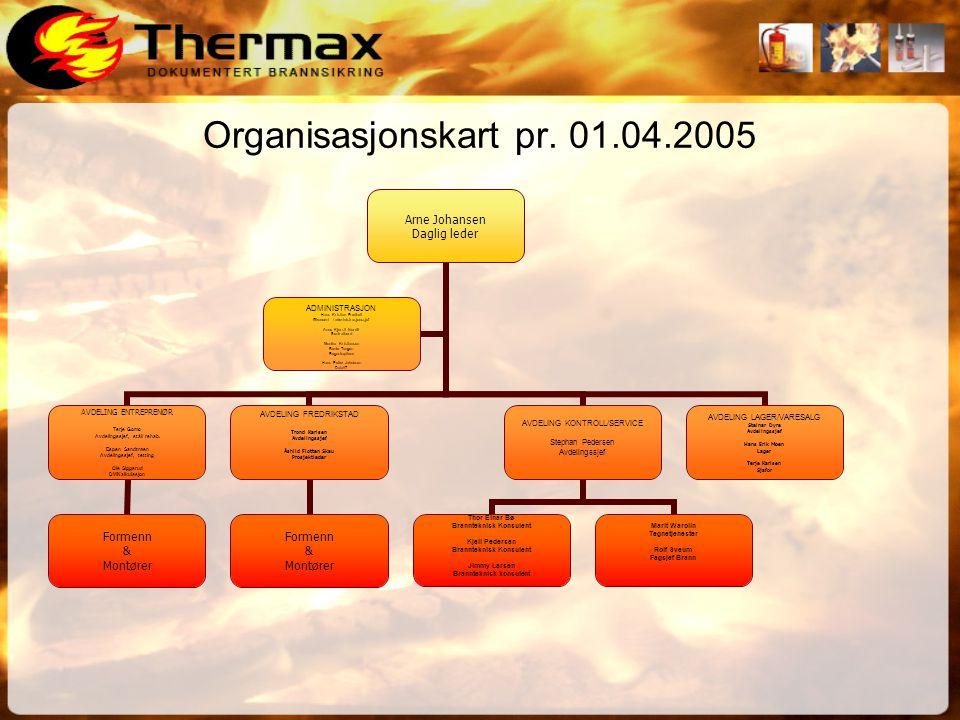 Organisasjonskart pr. 01.04.2005