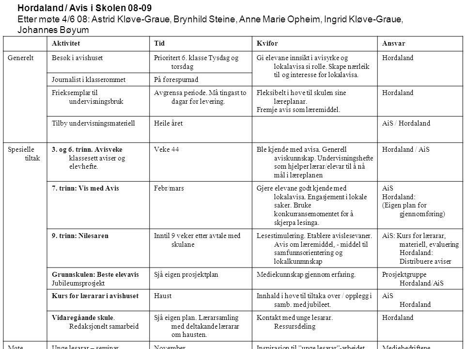 Hordaland / Avis i Skolen 08-09 Etter møte 4/6 08: Astrid Kløve-Graue, Brynhild Steine, Anne Marie Opheim, Ingrid Kløve-Graue, Johannes Bøyum