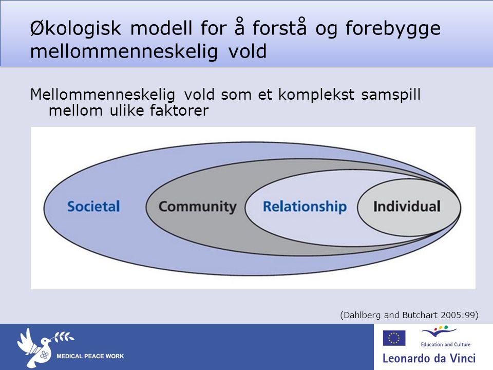 Økologisk modell for å forstå og forebygge mellommenneskelig vold