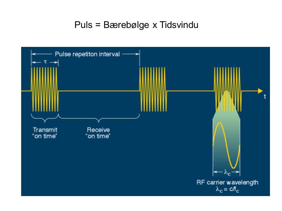 Puls = Bærebølge x Tidsvindu