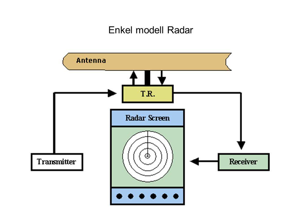 Enkel modell Radar